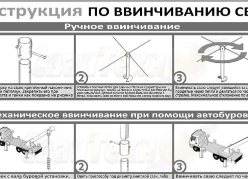 Инструкция, винтовые сваи - монтаж