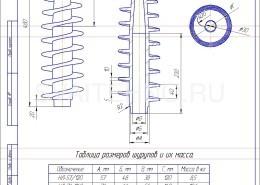 Чертеж - Размеры литого наконечника типа шуруп