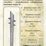 Цена на винтовые сваи для забора серии SP