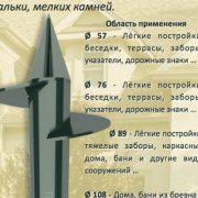 Buklet 2 495x400 180x180 - Винтовые сваи СВС-К -
