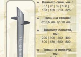 Винтовые сваи СВС-EVRO (полые)