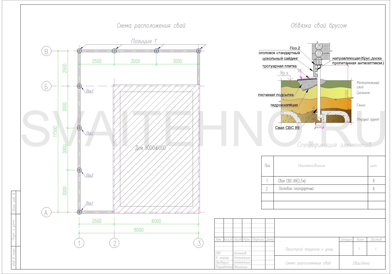 Схема расположения свай для фундамента террасы пристроенной к дачному дому