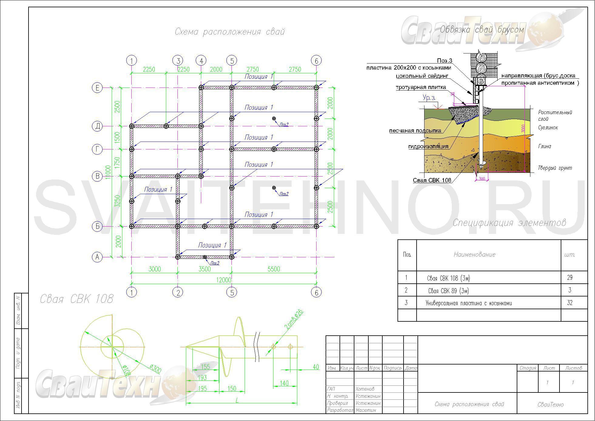 Схема расположения свай для фундамента дома из профилированного бруса с мансардным этажом