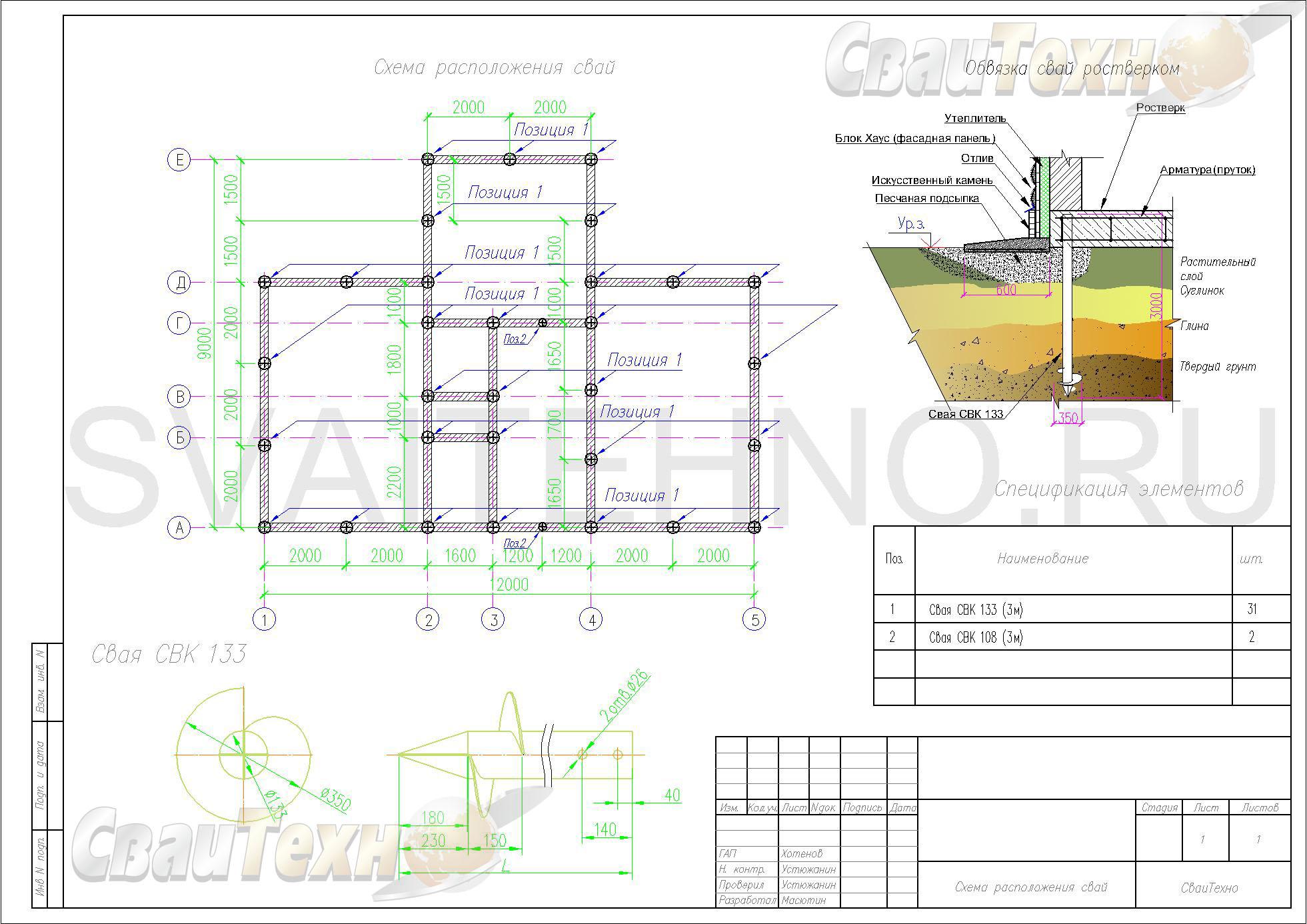 Схема расположения свай для фундамента двухэтажного дома