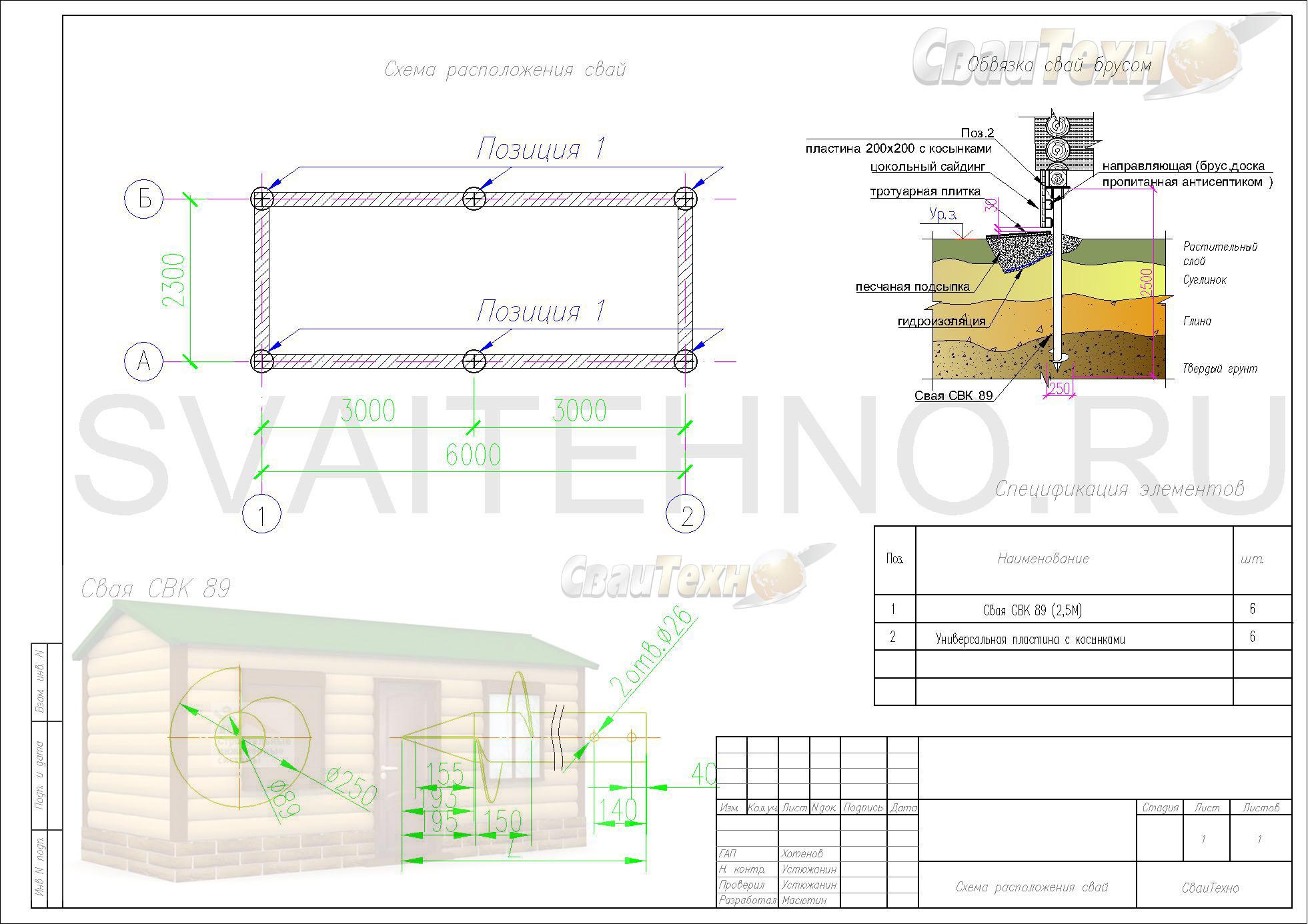 Схема расположения свай для фундамента одноэтажного садового дома