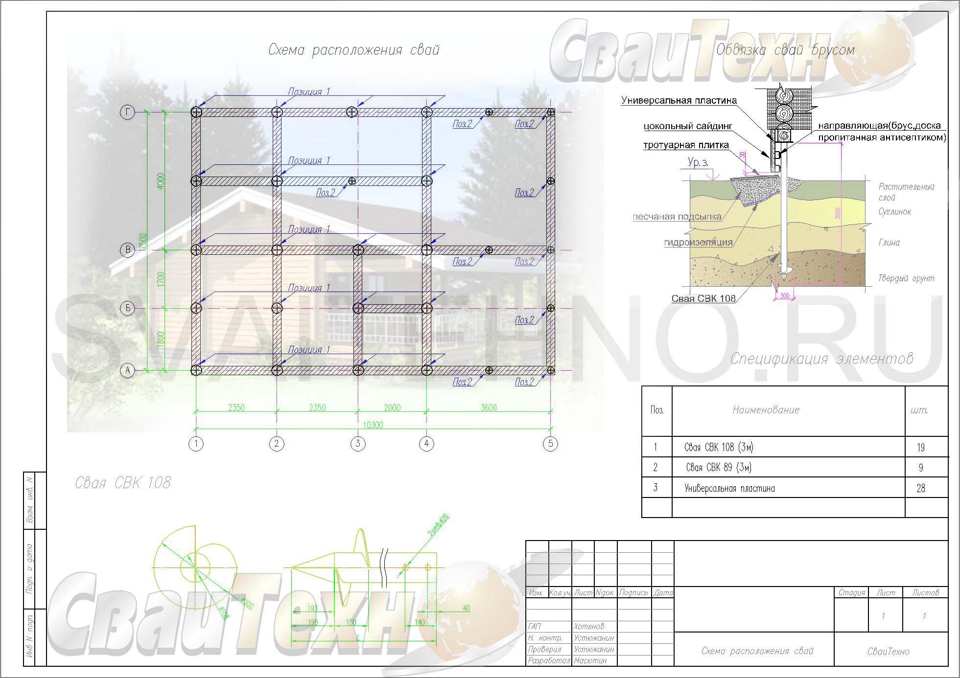 схема постройки дома из профилированного бруса